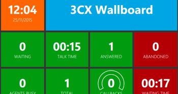 3CX-wallboard